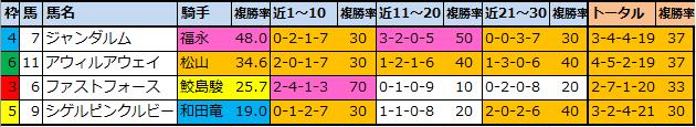 f:id:onix-oniku:20210821154801p:plain