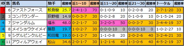 f:id:onix-oniku:20210821154832p:plain