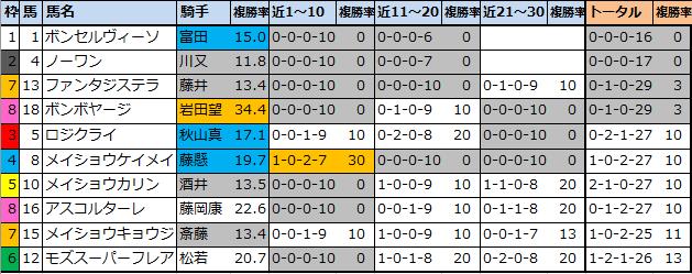 f:id:onix-oniku:20210821154907p:plain