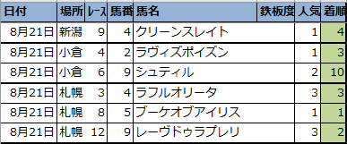 f:id:onix-oniku:20210821170206p:plain