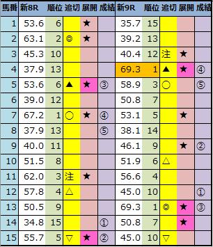 f:id:onix-oniku:20210821170820p:plain