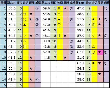 f:id:onix-oniku:20210821170853p:plain