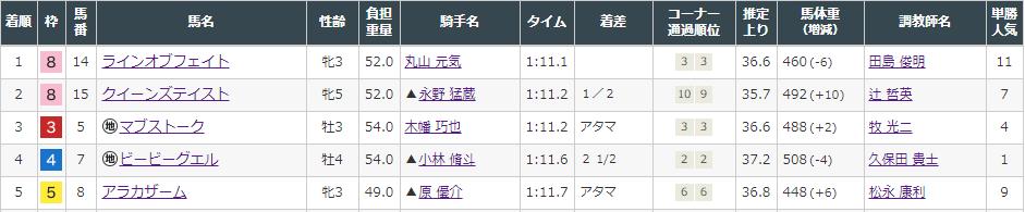 f:id:onix-oniku:20210821170952p:plain