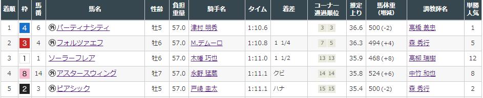 f:id:onix-oniku:20210821171246p:plain