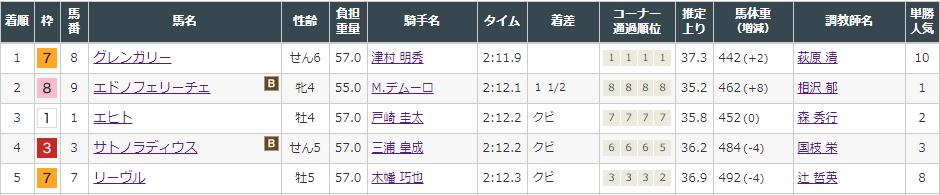 f:id:onix-oniku:20210821171459p:plain