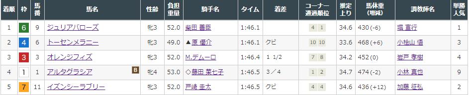 f:id:onix-oniku:20210821171559p:plain