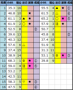 f:id:onix-oniku:20210821171843p:plain