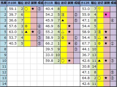 f:id:onix-oniku:20210821171920p:plain