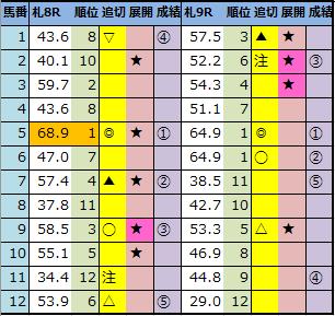 f:id:onix-oniku:20210821172735p:plain