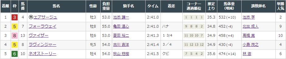 f:id:onix-oniku:20210821173627p:plain