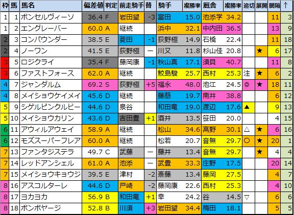 f:id:onix-oniku:20210821190811p:plain