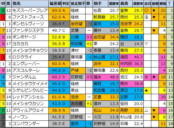 f:id:onix-oniku:20210821191836p:plain