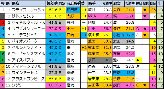 f:id:onix-oniku:20210821193816p:plain