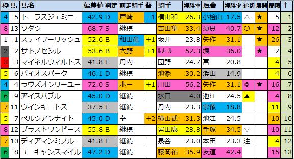 f:id:onix-oniku:20210821194747p:plain