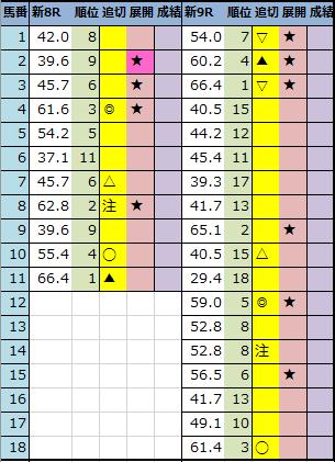 f:id:onix-oniku:20210821204704p:plain