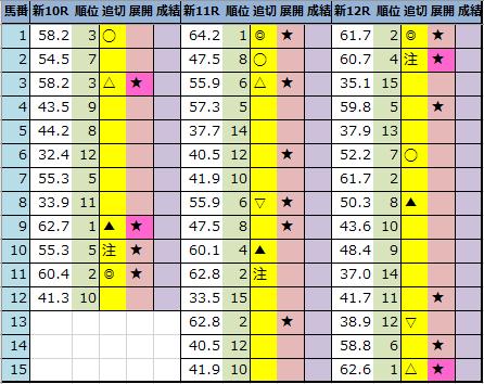 f:id:onix-oniku:20210821204803p:plain