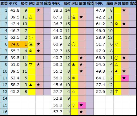 f:id:onix-oniku:20210821204848p:plain