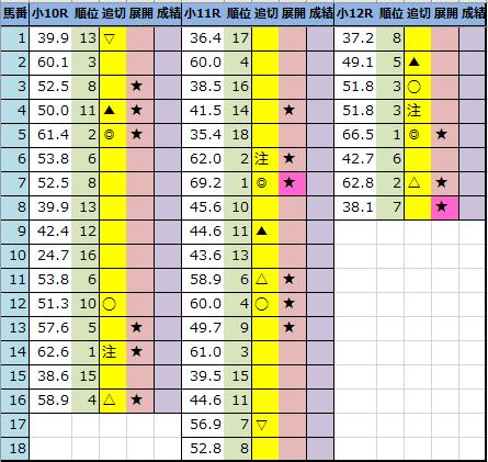 f:id:onix-oniku:20210821204920p:plain