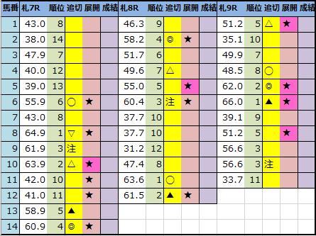 f:id:onix-oniku:20210821204953p:plain