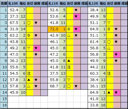 f:id:onix-oniku:20210821205027p:plain