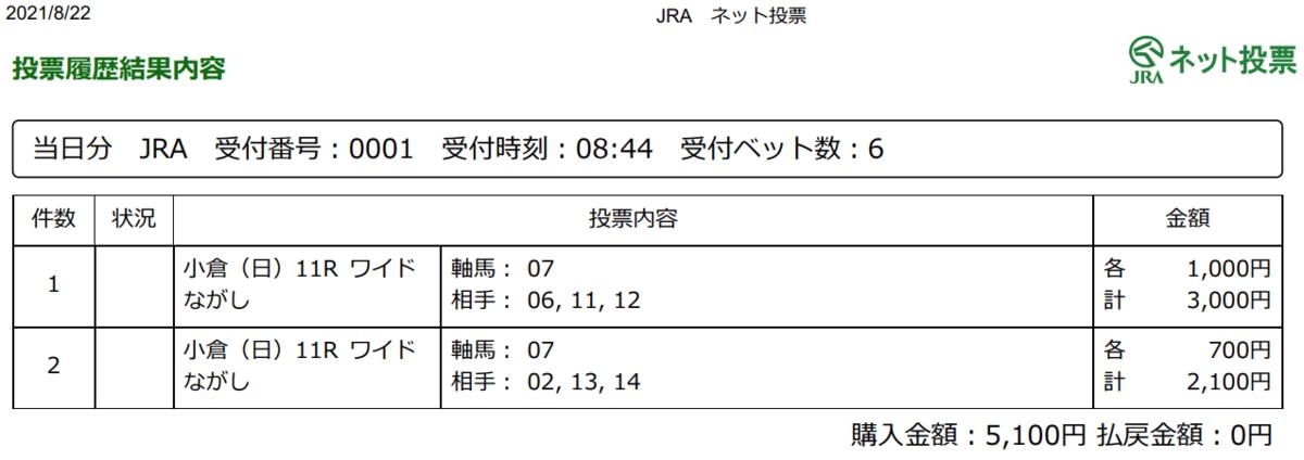 f:id:onix-oniku:20210822084618p:plain