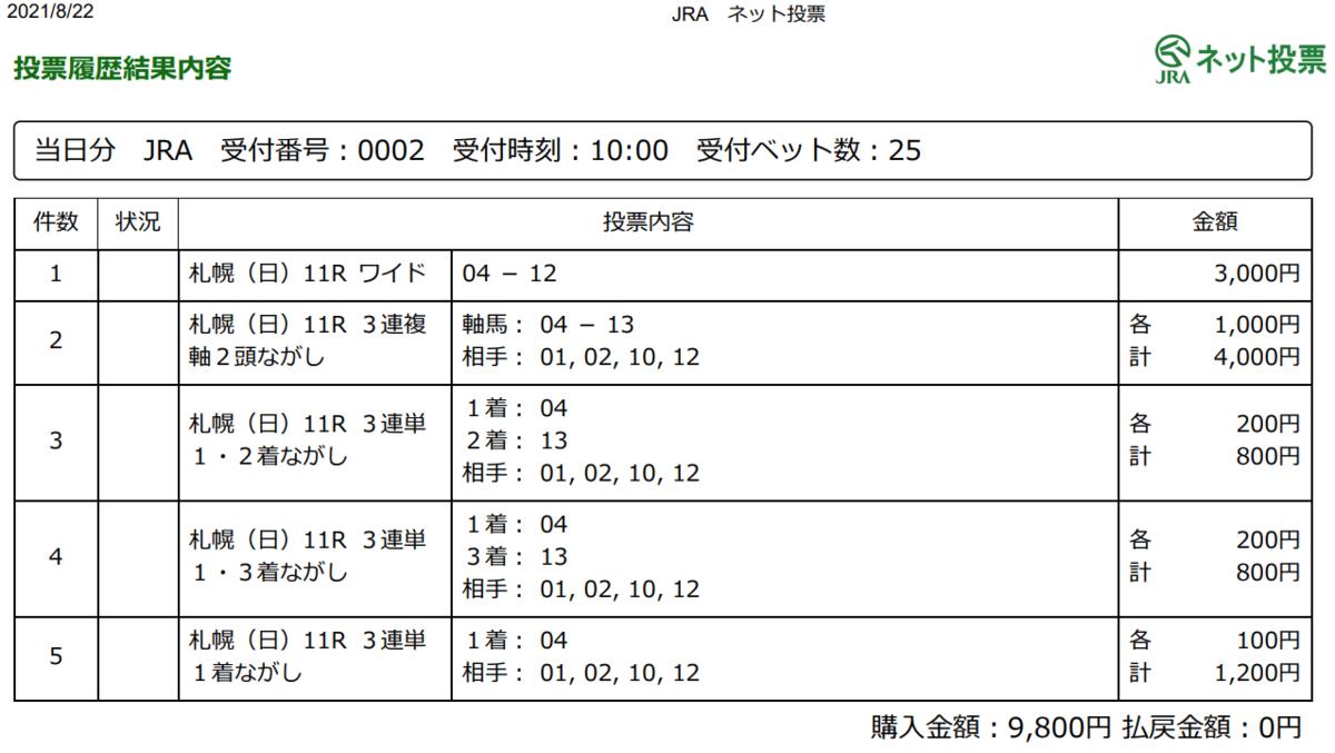 f:id:onix-oniku:20210822100341p:plain