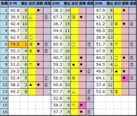f:id:onix-oniku:20210822142957p:plain