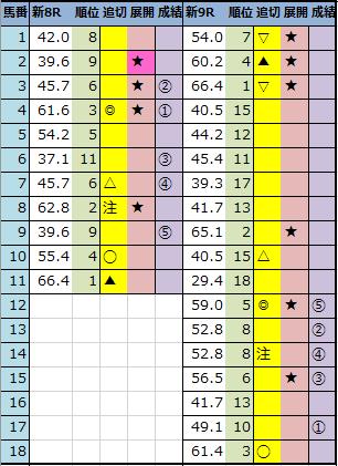 f:id:onix-oniku:20210822143958p:plain