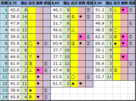 f:id:onix-oniku:20210822144503p:plain