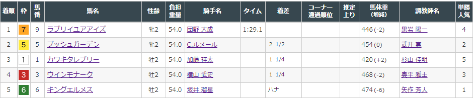 f:id:onix-oniku:20210822144554p:plain