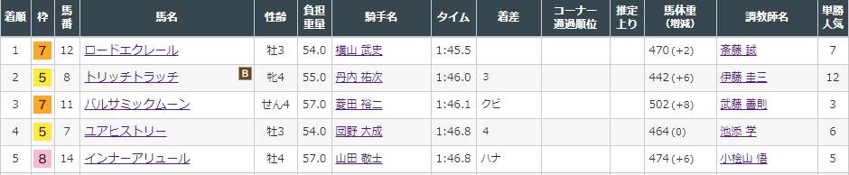 f:id:onix-oniku:20210822152442p:plain
