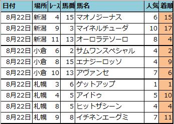 f:id:onix-oniku:20210822161354p:plain