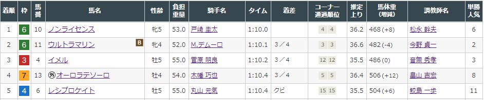f:id:onix-oniku:20210822161442p:plain