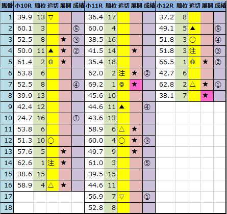 f:id:onix-oniku:20210822161750p:plain