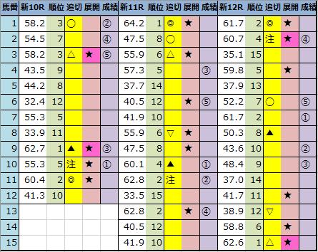 f:id:onix-oniku:20210822164915p:plain