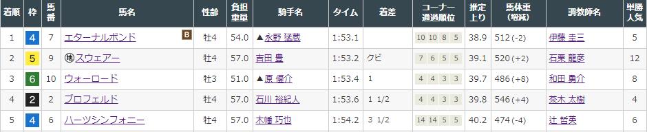 f:id:onix-oniku:20210822164949p:plain