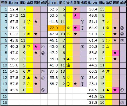 f:id:onix-oniku:20210822165138p:plain