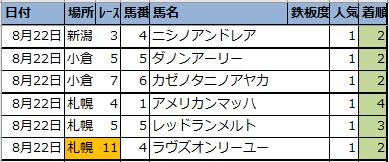 f:id:onix-oniku:20210822165407p:plain
