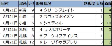 f:id:onix-oniku:20210827075243p:plain