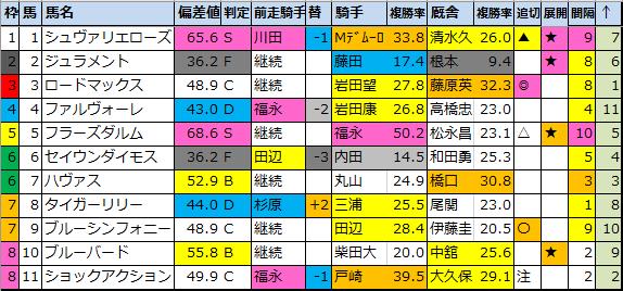 f:id:onix-oniku:20210827083705p:plain