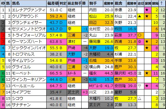 f:id:onix-oniku:20210827083801p:plain