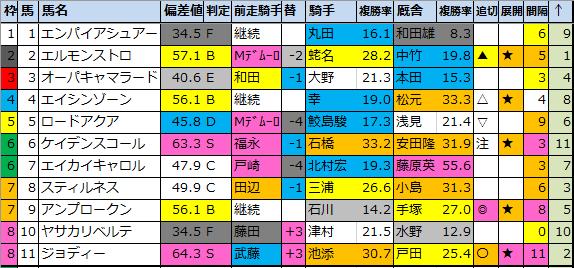 f:id:onix-oniku:20210827084018p:plain