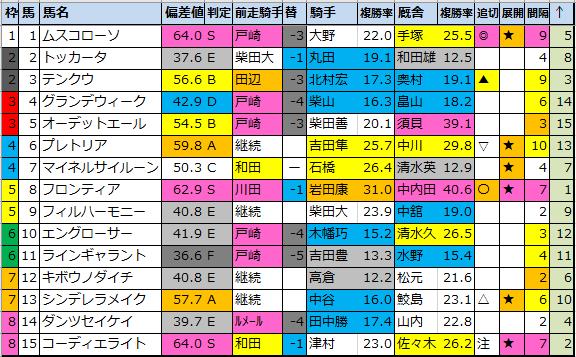 f:id:onix-oniku:20210827084449p:plain
