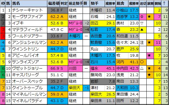 f:id:onix-oniku:20210827084520p:plain