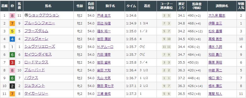 f:id:onix-oniku:20210827084828p:plain