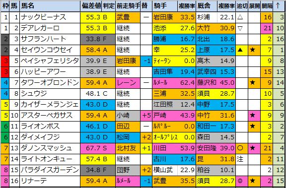 f:id:onix-oniku:20210827093030p:plain