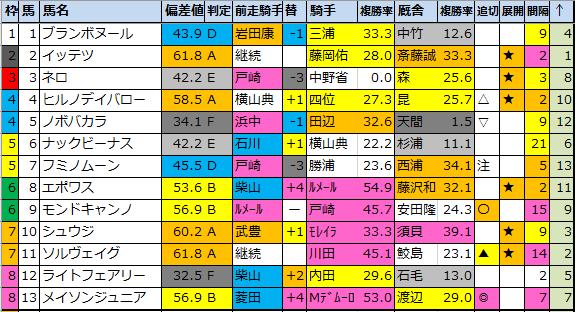 f:id:onix-oniku:20210827093154p:plain