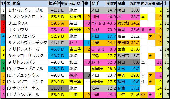 f:id:onix-oniku:20210827093229p:plain