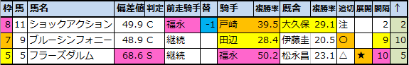 f:id:onix-oniku:20210827104557p:plain