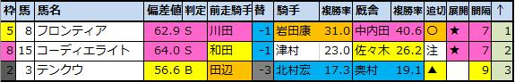 f:id:onix-oniku:20210827105315p:plain